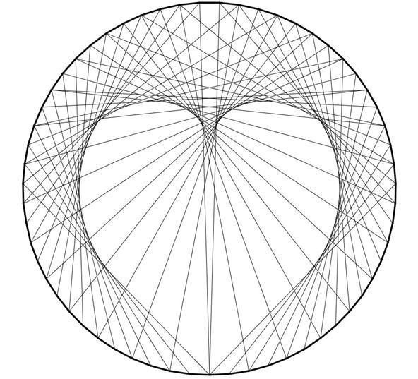"""Circles Inside Circles Called we Call """"the Circle"""